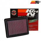 Filtro de Aire K&N  (Civic 15-up Type R)