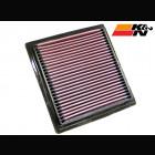 Filtro de Aire K&N  (Civic 95-01 1.5/1.6 VTi/CR-V/HR-V)